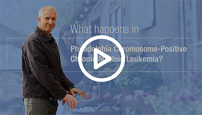 Thumbnail for the What Happens in Philadelphia Chromosome-Positive Chronic Myeloid Leukemia? video